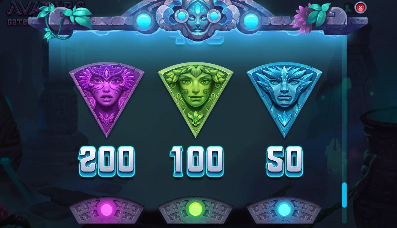 avatars-gateway-guardians-slot-paytable