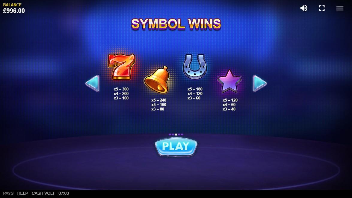 cash-volt-slot-paytable
