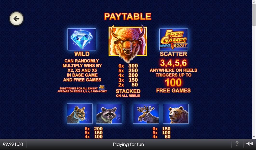 buffalo-blitz-ii-slot-paytable