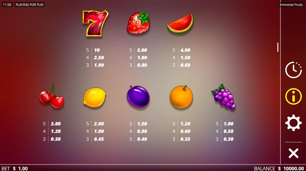 immortal-fruits-slot-paytable
