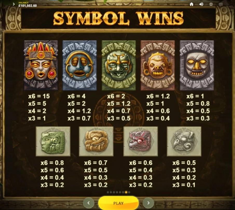 gonzos-quest-megaways-slot-paytable