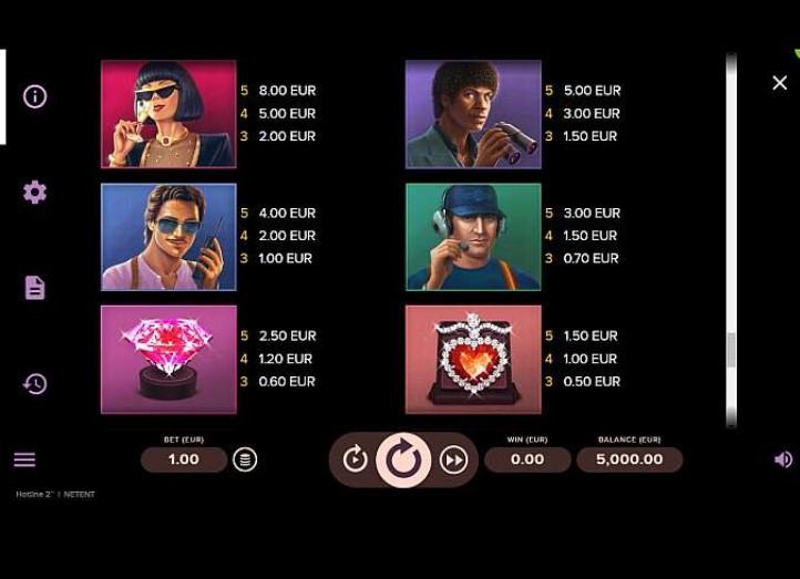hotline-2-slot-paytable