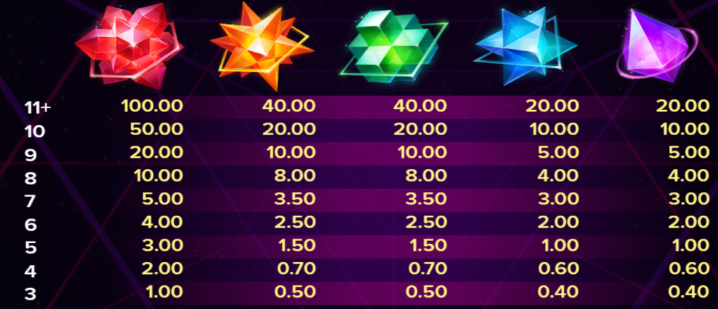 dream-zone-slot-paytable