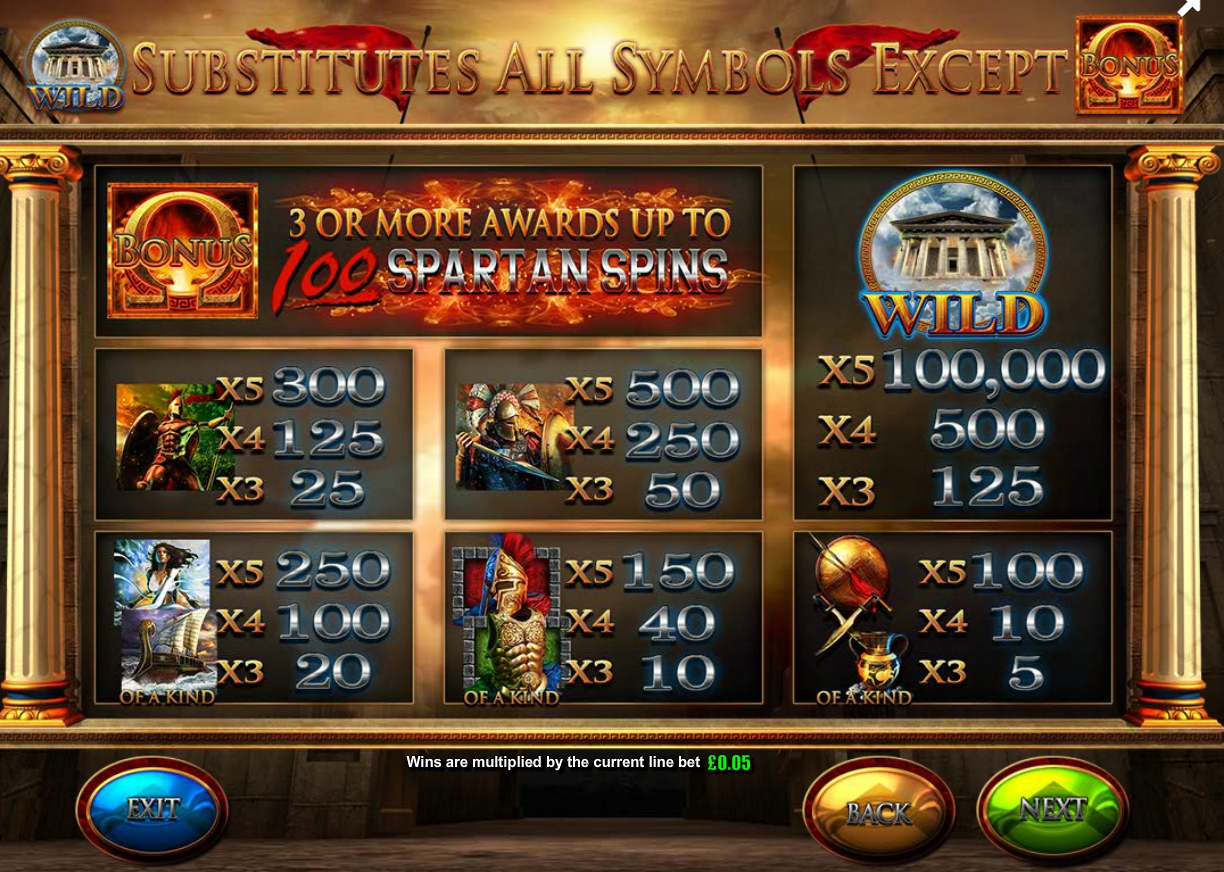 fortunes-of-sparta-slot-paytable