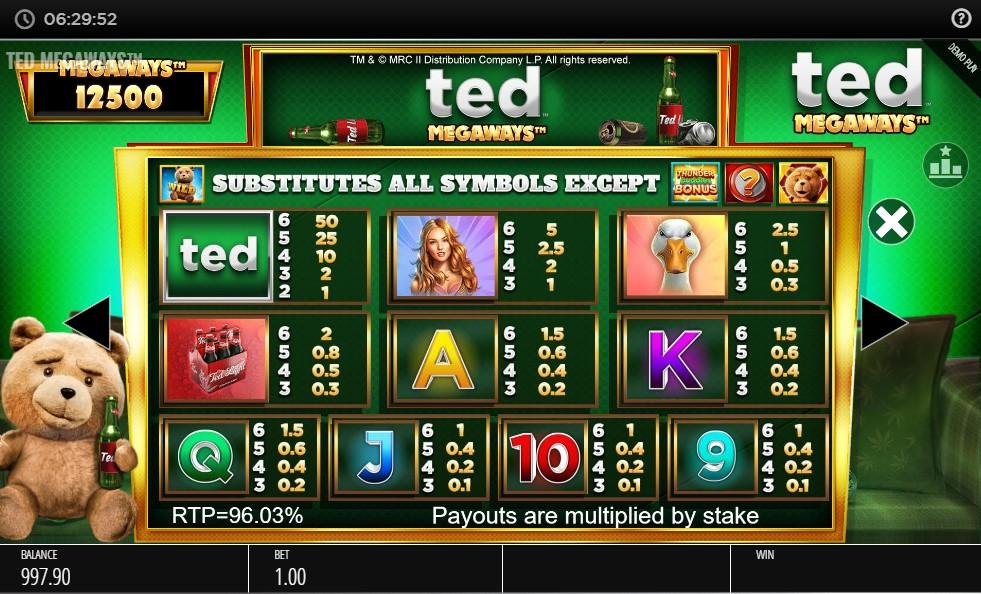 ted-megaways-slot-paytable