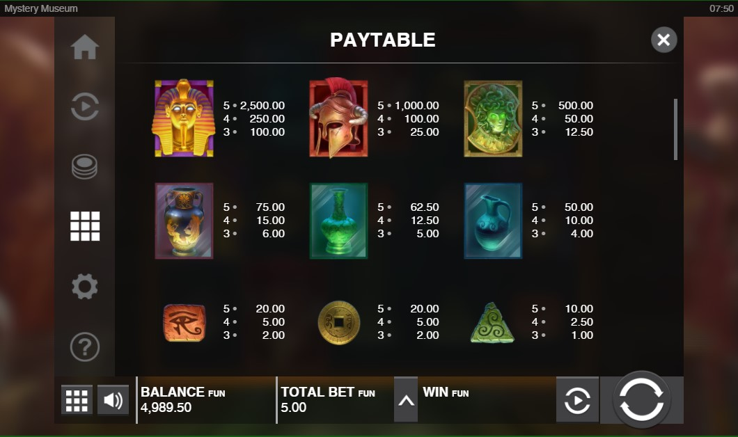 mystery-museum-slot-paytable