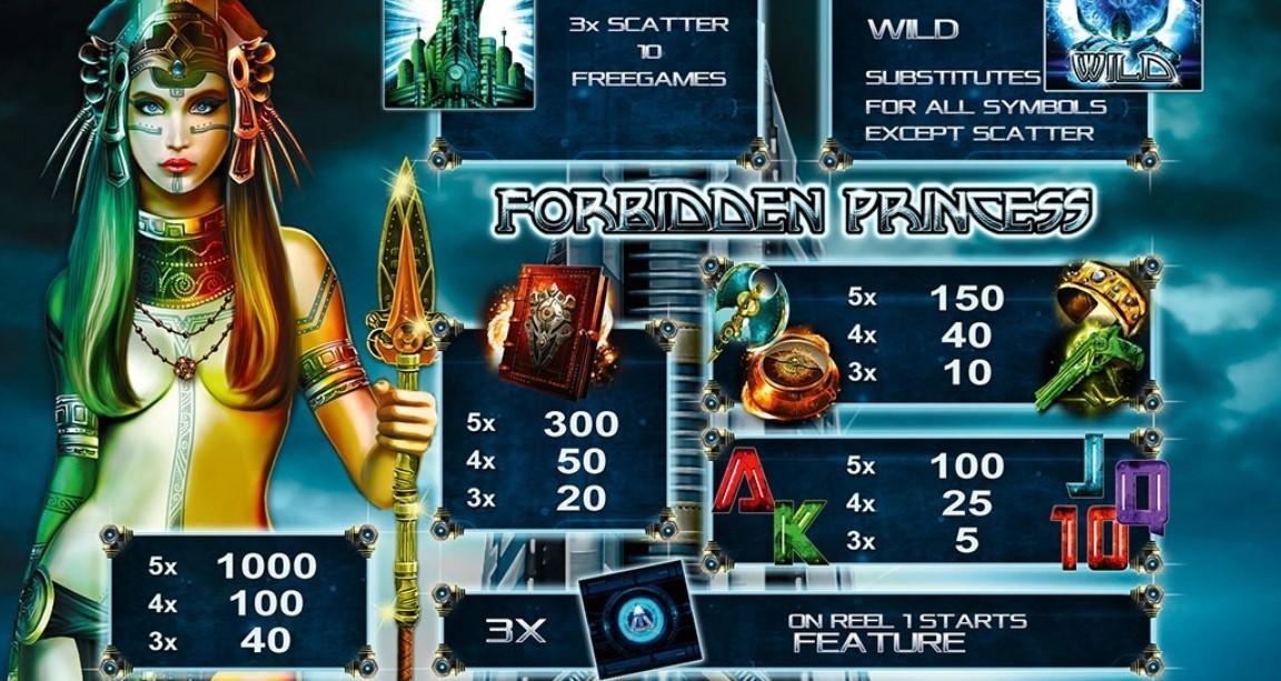 robidden-princess-slot-paytable