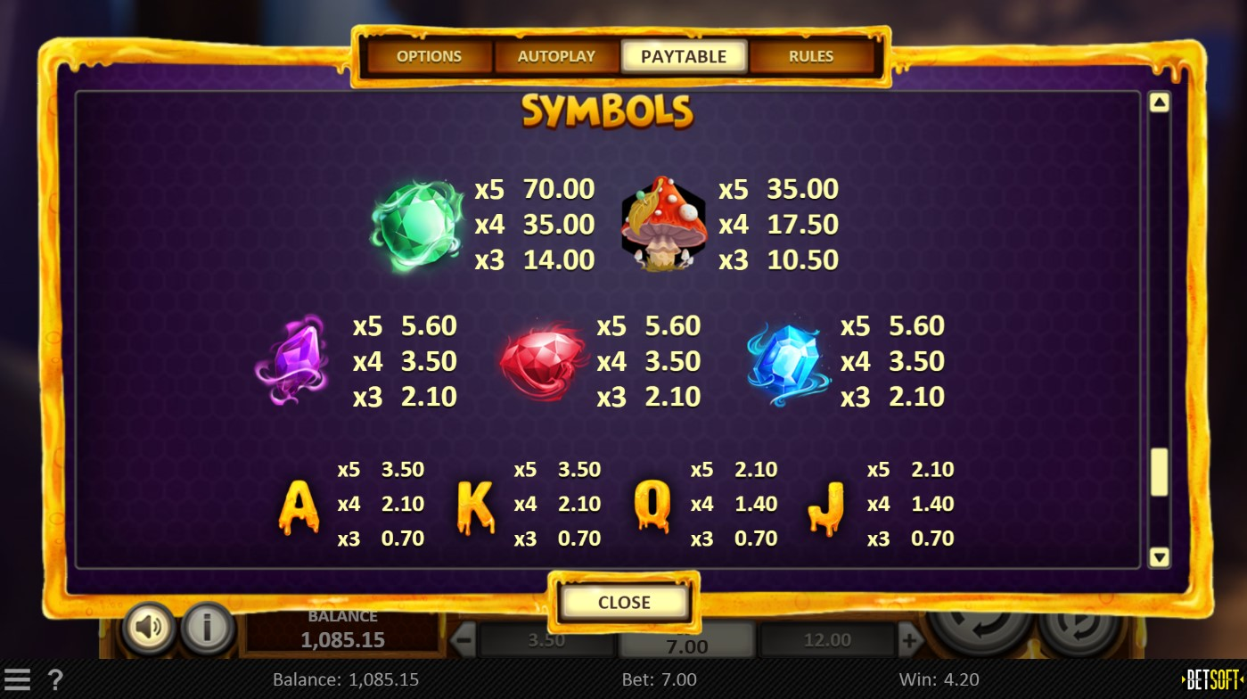 mystic-hive-slot-paytable