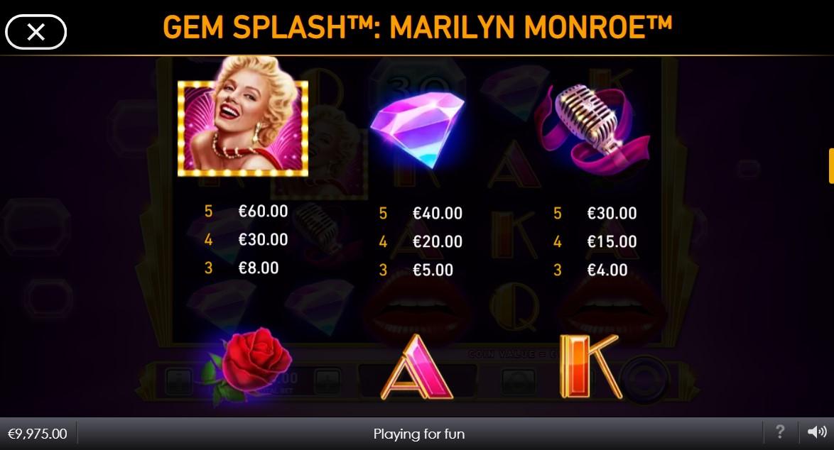 gem-splash-marilyn-monroe-slot-paytable