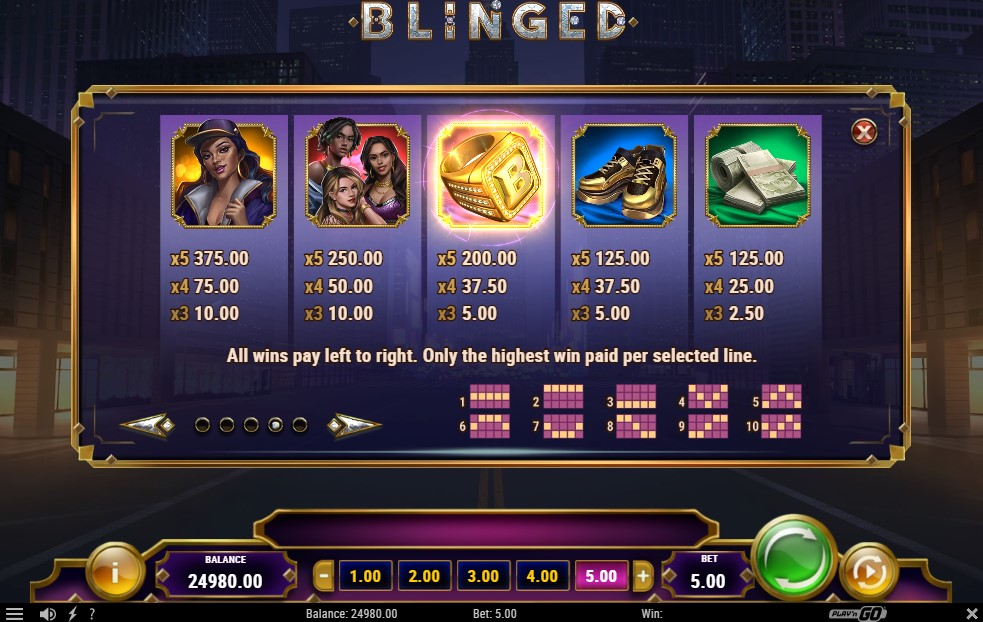 blinged-slot-paytable