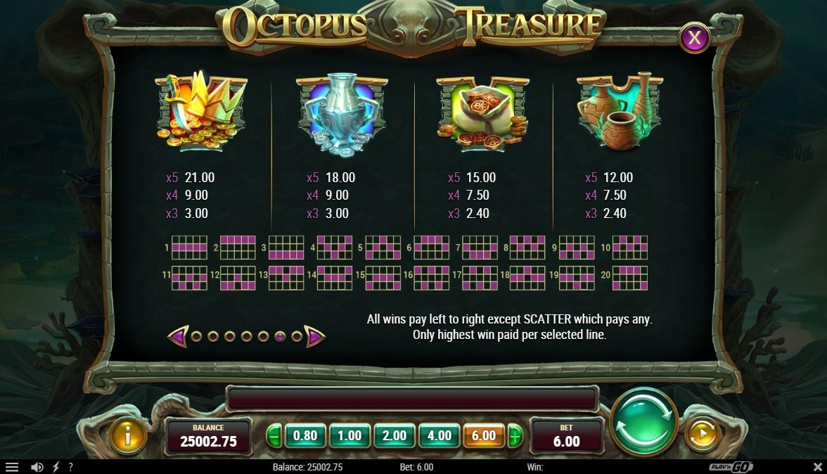 octopus-treasure-slot-paytable