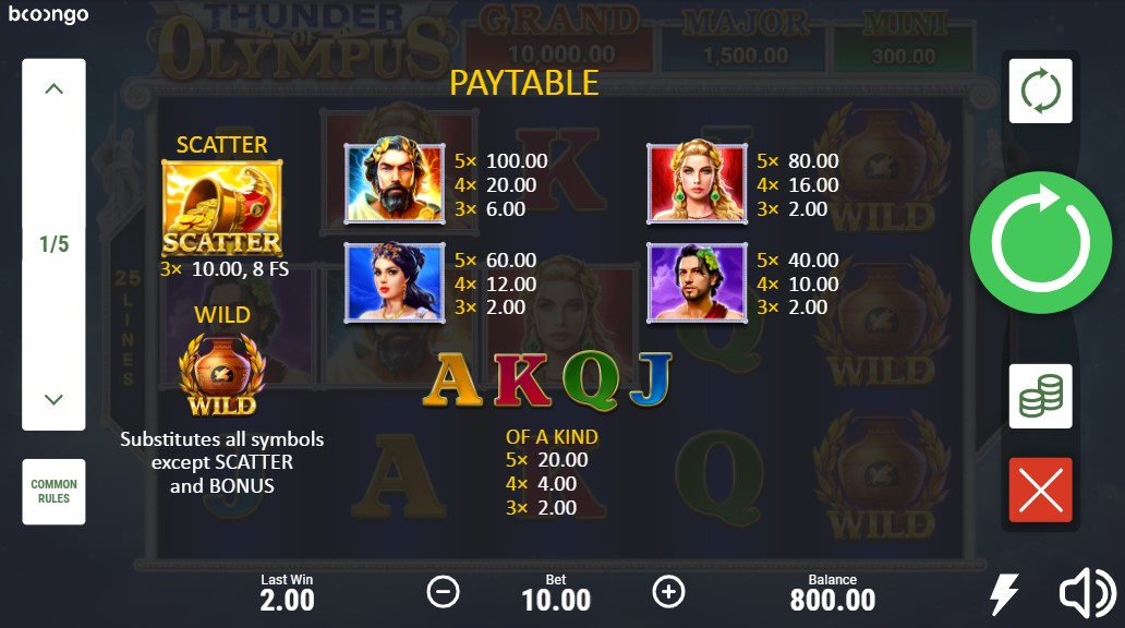 thunder-og-olympus-hold-and-win-slot-paytable