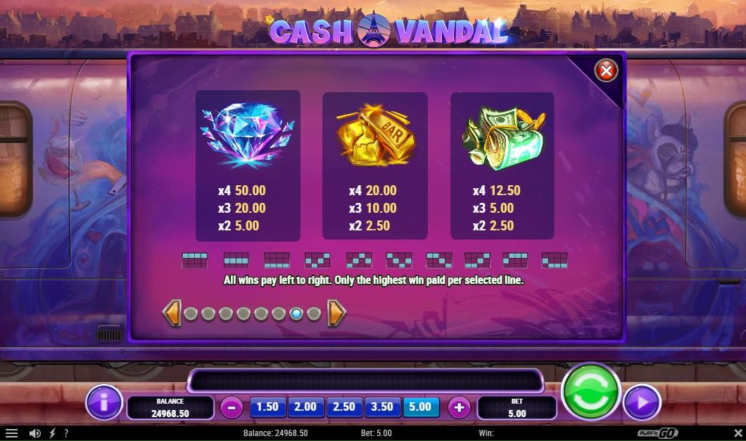 cash-vandal-slot-paytable