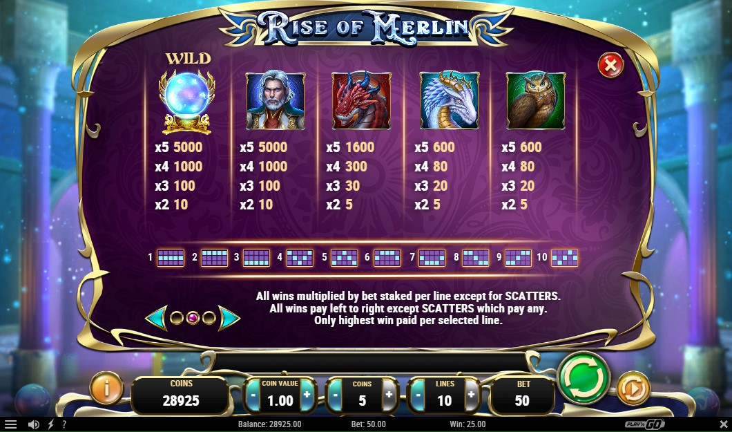 rise-of-merlin-slot-paytable