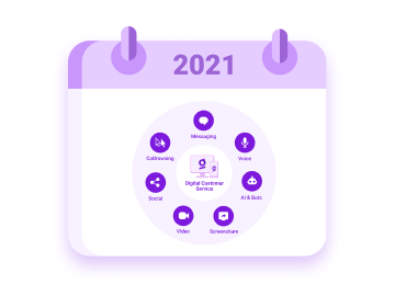 2021: The Year of Digital Customer Service