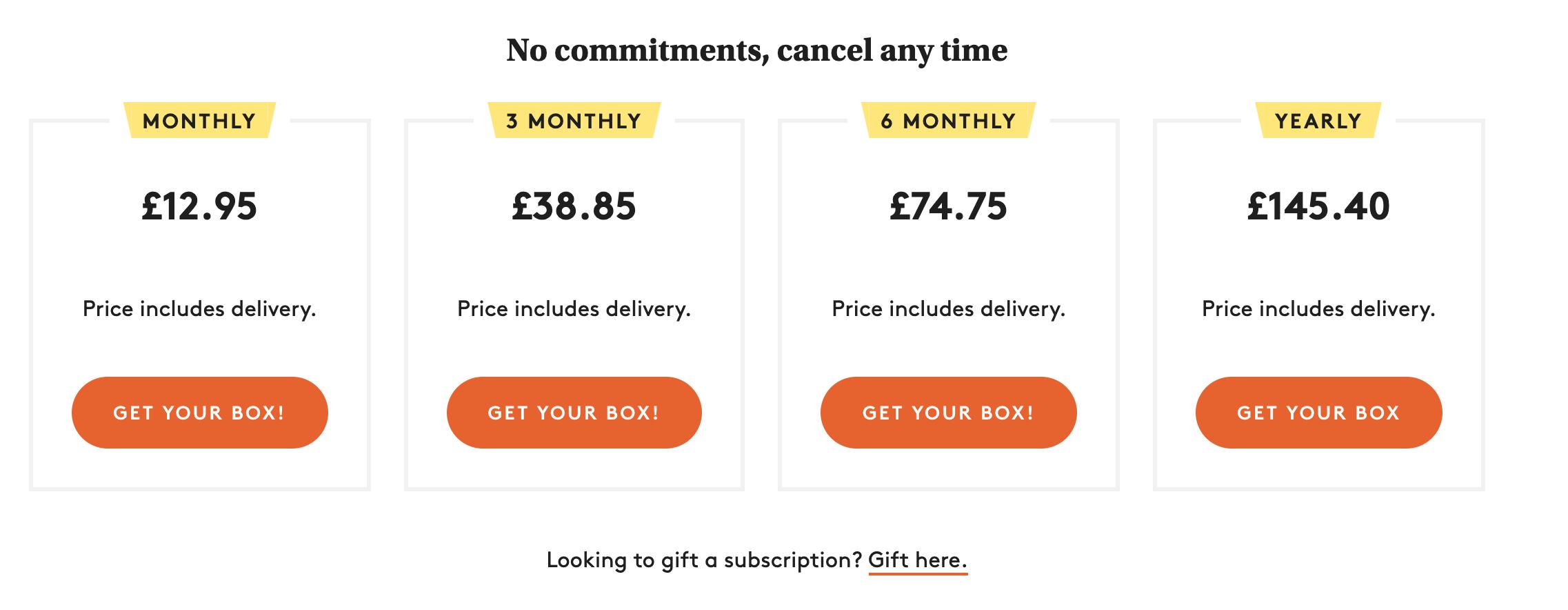 Birchbox's Add To Cart Buttons