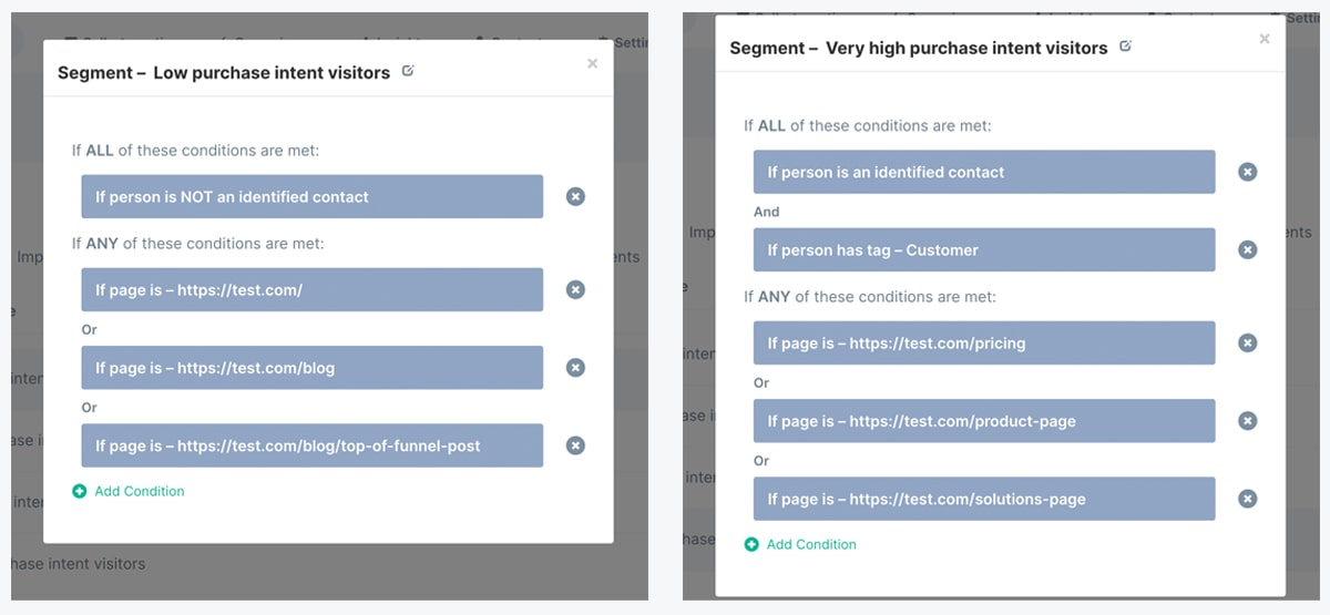 Purchase intent segment examples
