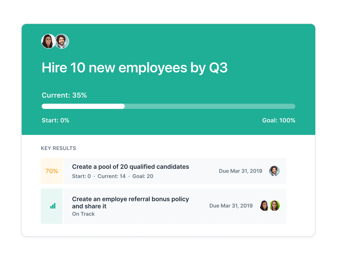 Employee engagement data