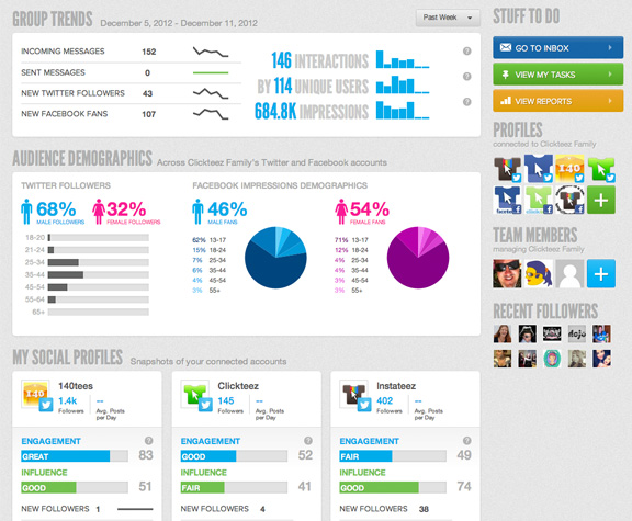 Latest-News-Social-dashboard-Starberry