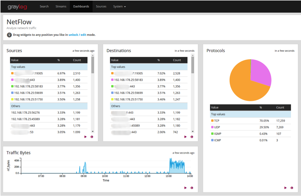 SNMP & NetFlow Plug-ins Extend Graylog Network