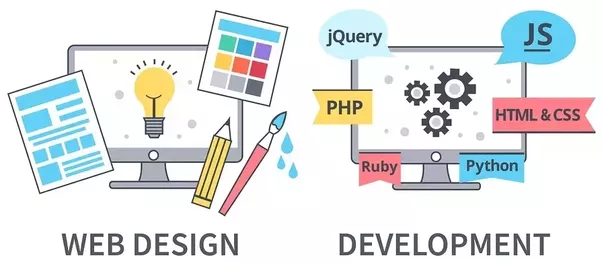 Những giai đoạn cần có trong thiết kế web