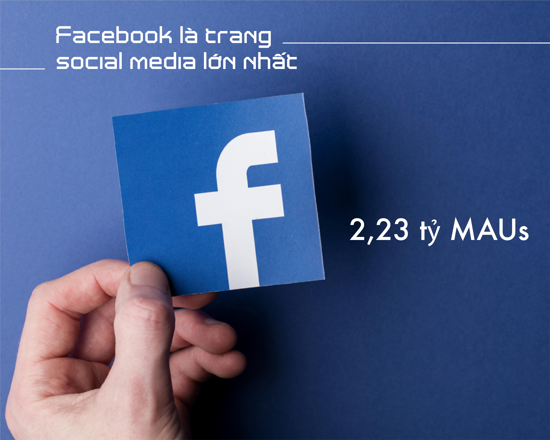 social media planning facebook
