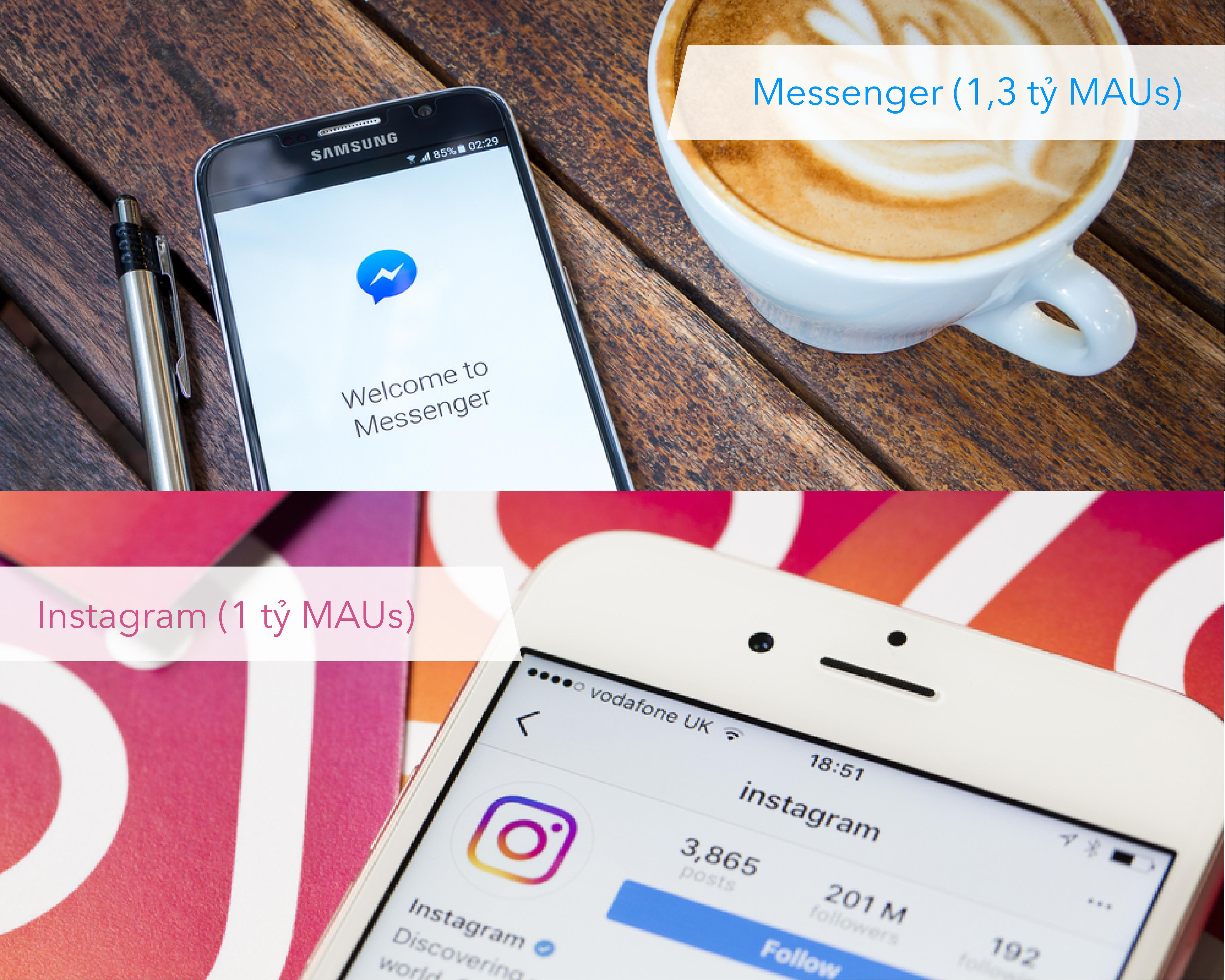 social media planning messenger instagram