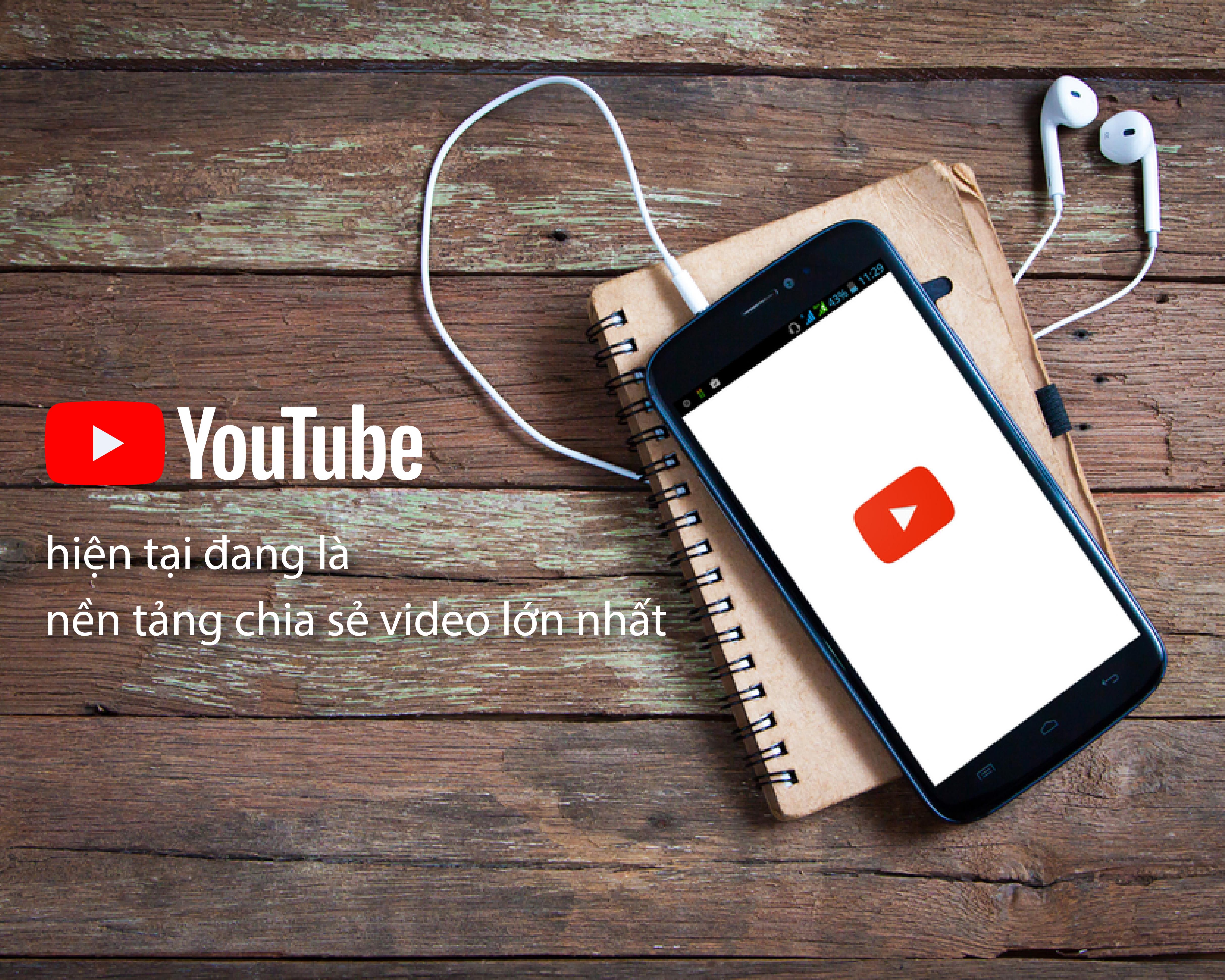 social media planning youtube