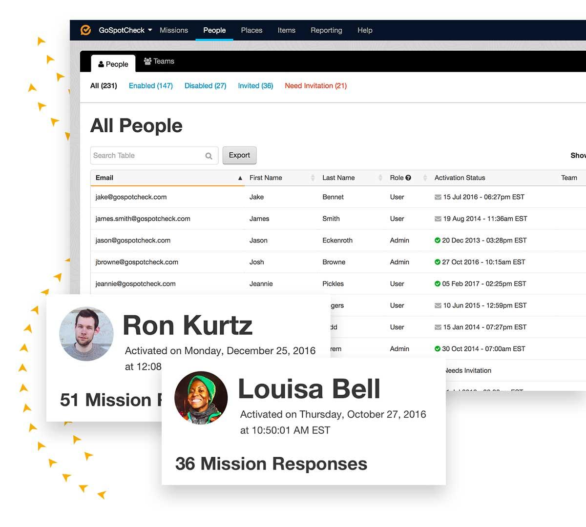 Powerful Data Management | GoSpotCheck