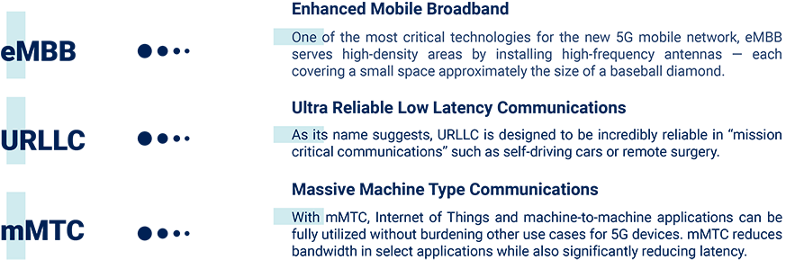 What is 5G? How does the 5G network work?   Field Engineer