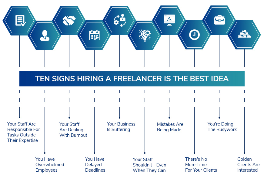 Hire Freelancer