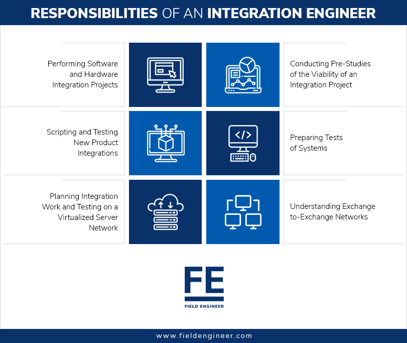 Responsibilities of an Integration Engineer