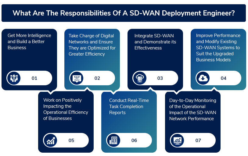 What are The Responsibilities of a SD-WAN Deployment Engineer?