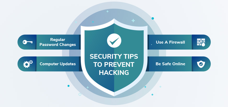 Security Tips to Prevent Hacking