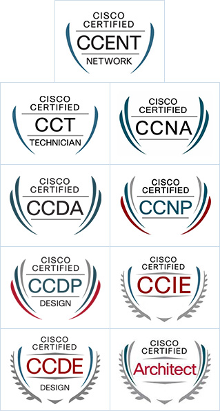 Cisco Certification Path Overview