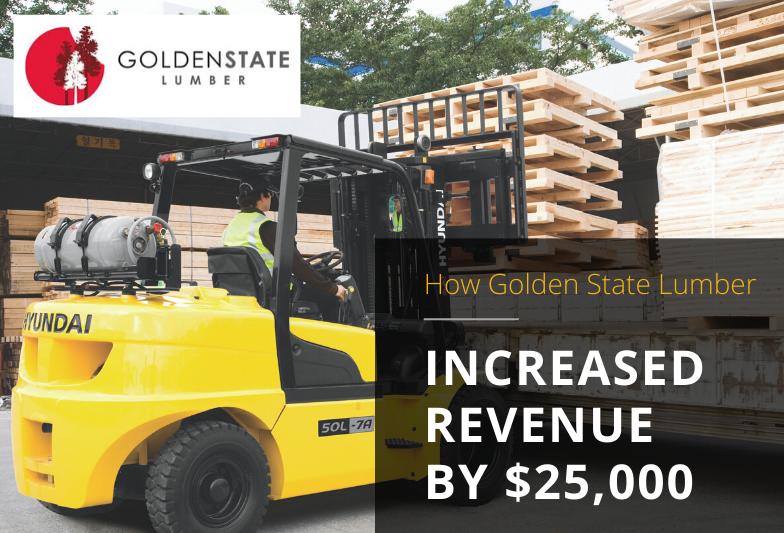 Golden State Lumber Case Study | PMHSI