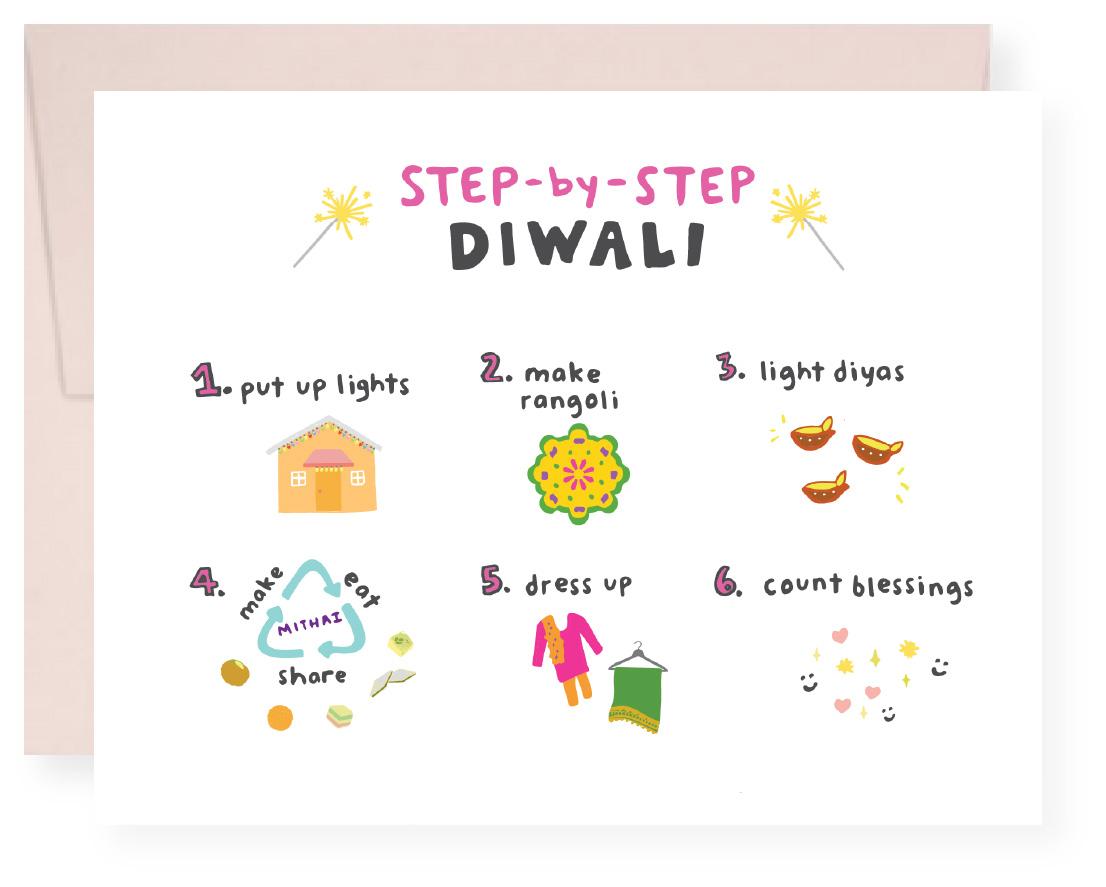 Step by Step Diwali