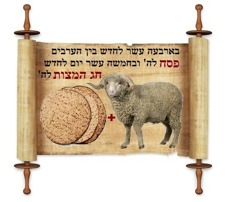Passover and the Festival of Matzot: Synthesizing Two Holidays