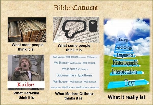 Bible Criticism: What People Think It Is!