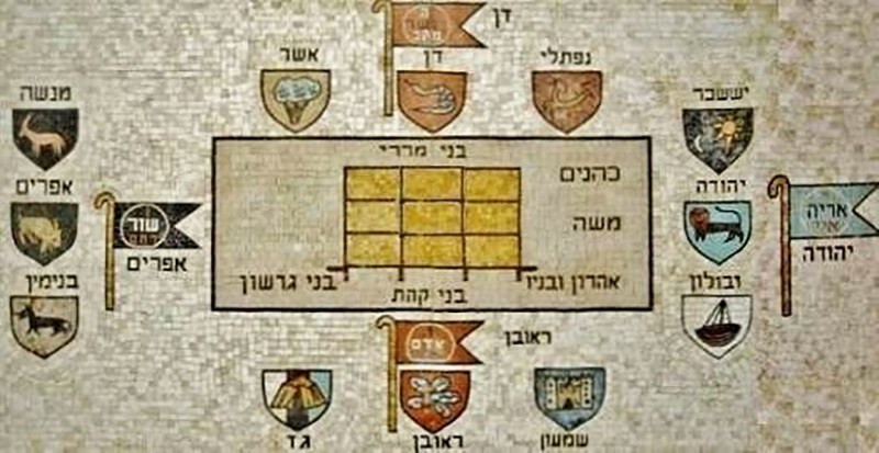 The Meaning of Degel and the Elusive History of the Levites