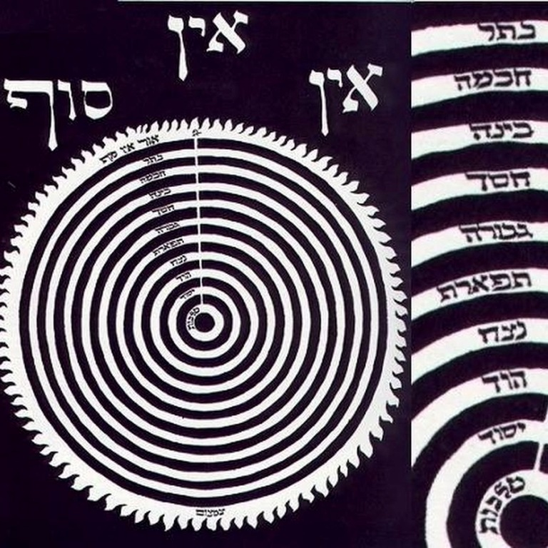 Traditional Concepts of God and Kabbalistic Interpretation: An Overview