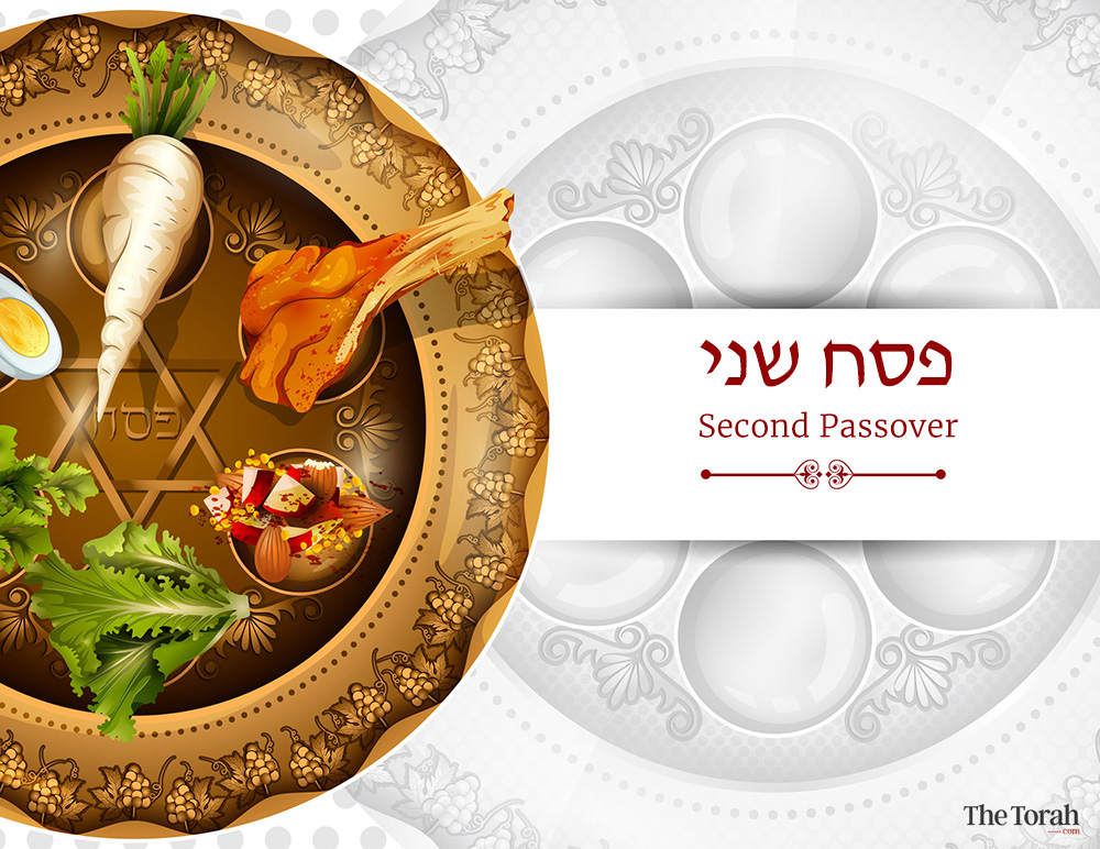 The Evolution and Innovation of Pesach Sheni