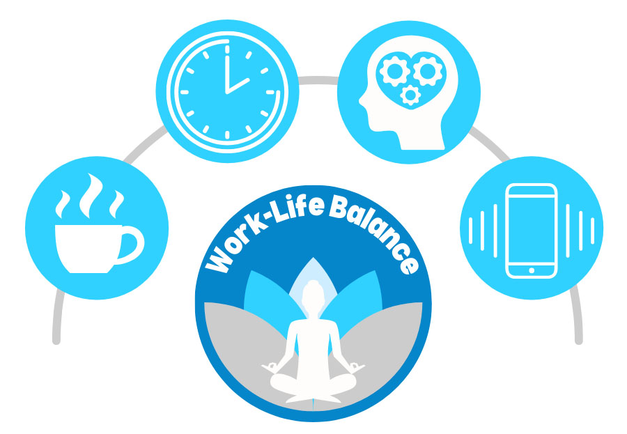 Infographic: Woman in yoga pose surrounded by work-life balance icons.