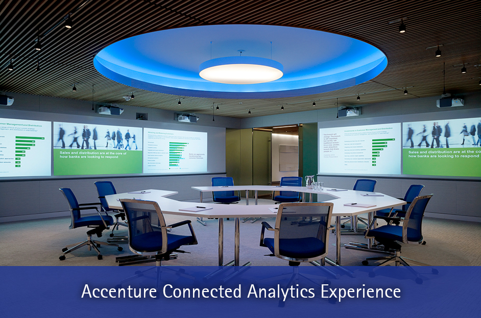 Accenture's Connected Analytics Experience
