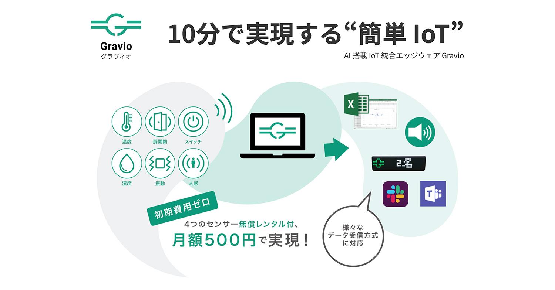"""10分で実現する""""簡単 IoT"""" AI搭載 IoT 統合エッジウェア Gravio"""