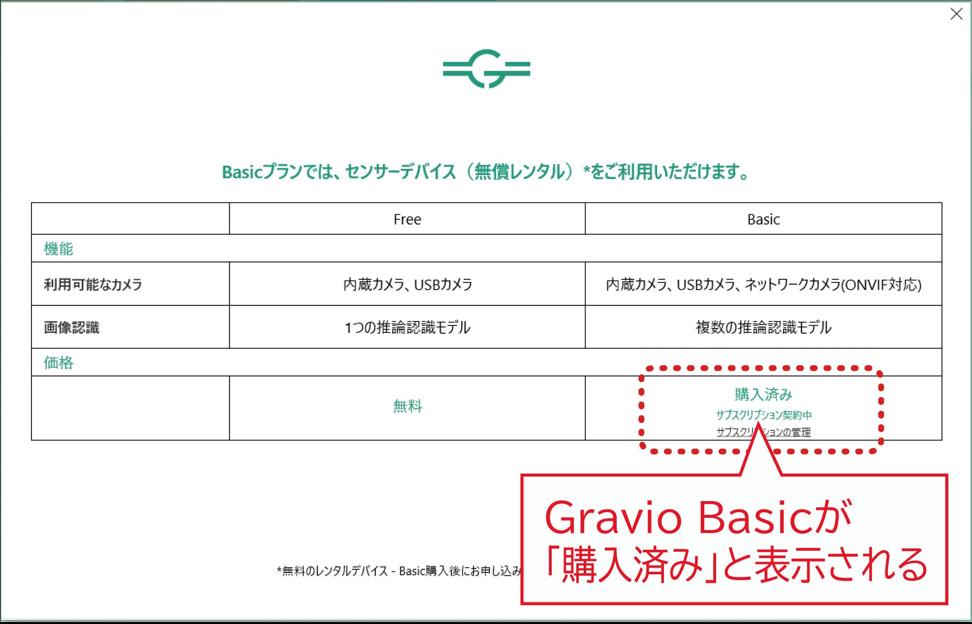 Gravio Basic 購入済み
