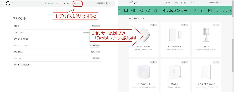 Gravio Cloud User Website メニュー(Gravioセンサー)