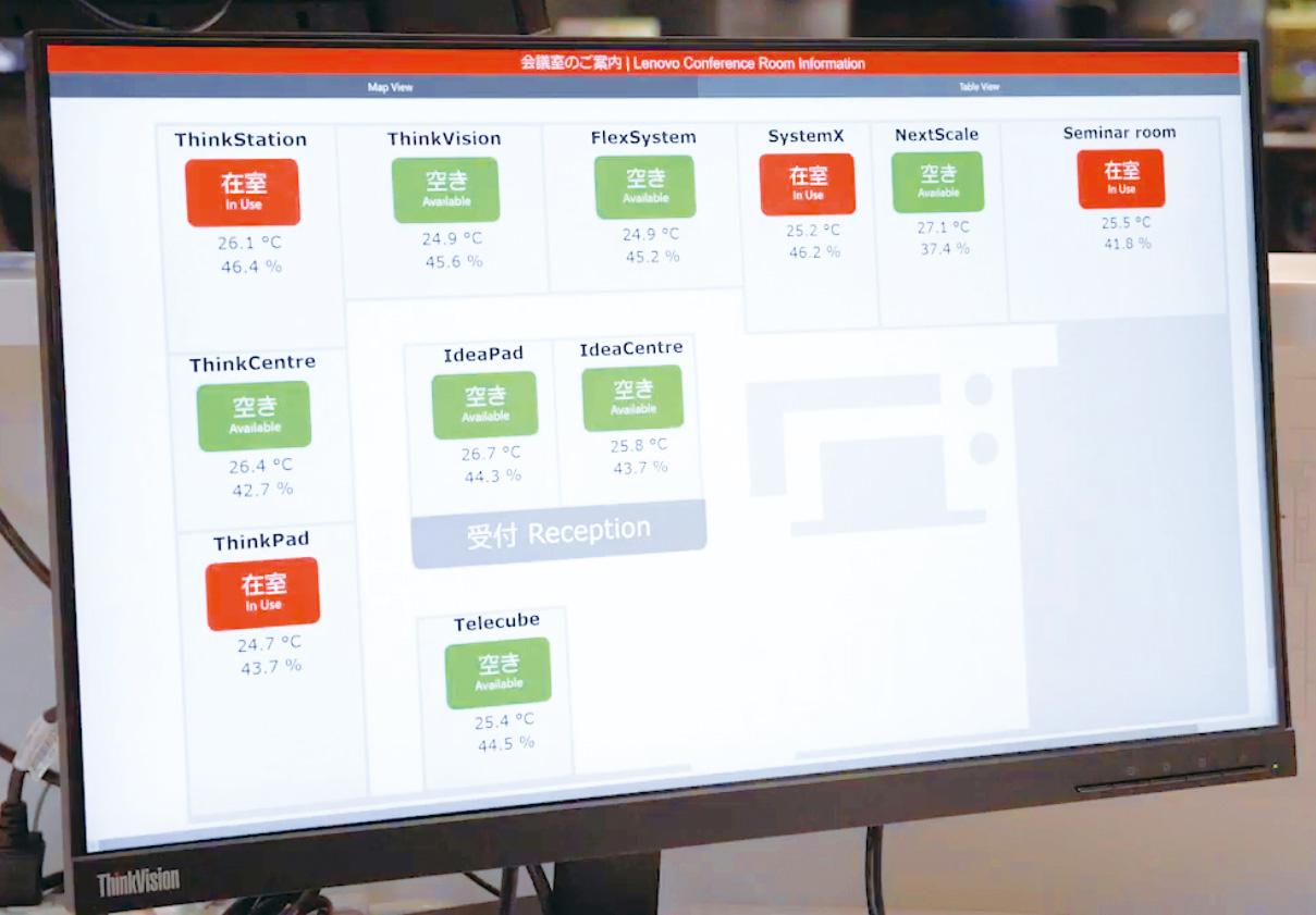 全会議室の利用状況、温湿度などの環境情報を受付のモニタで一元的に表示