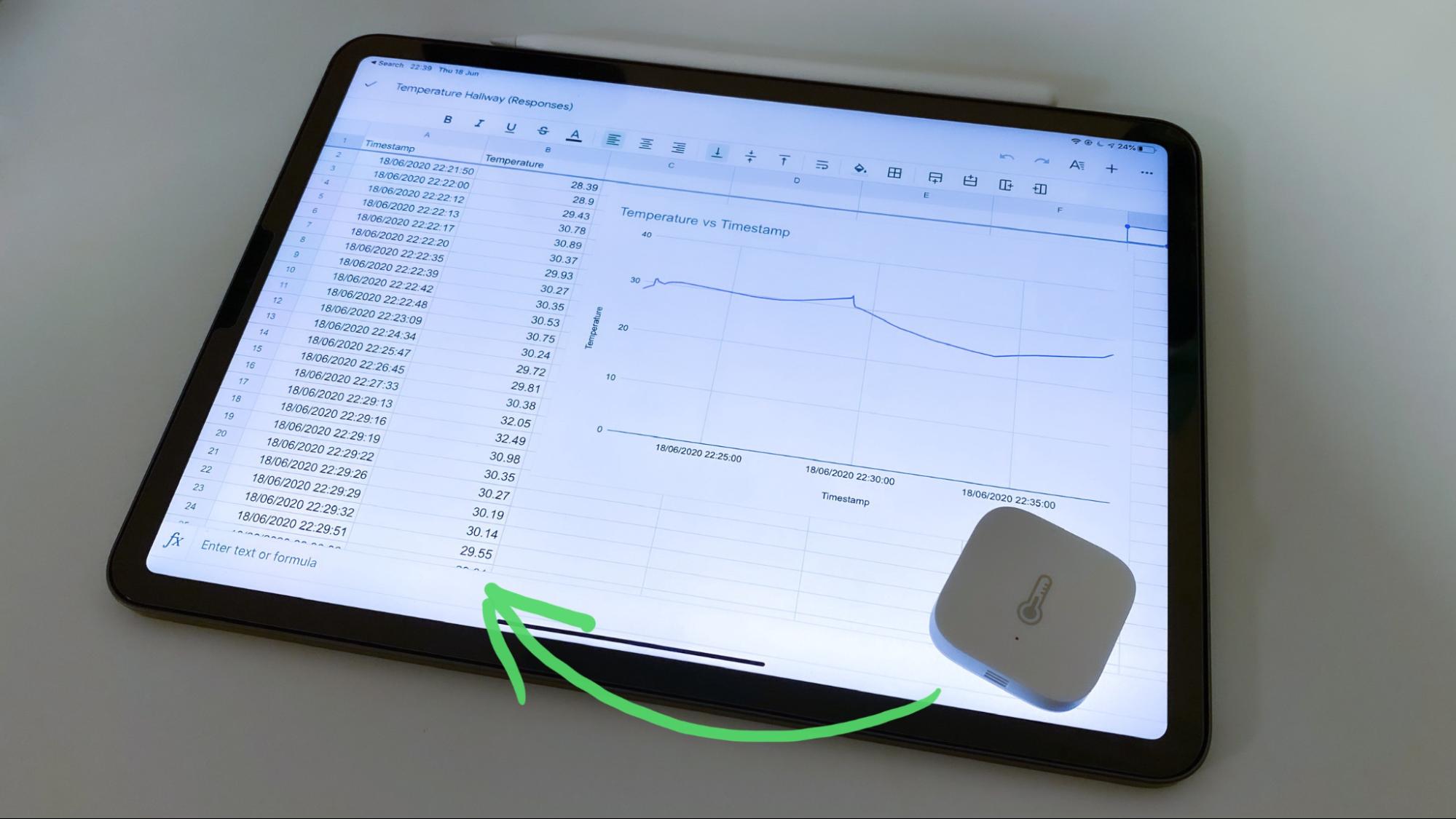 [Tutorial] Collecting IoT Temperature Sensor Data in Google Spreadsheets Tutorial