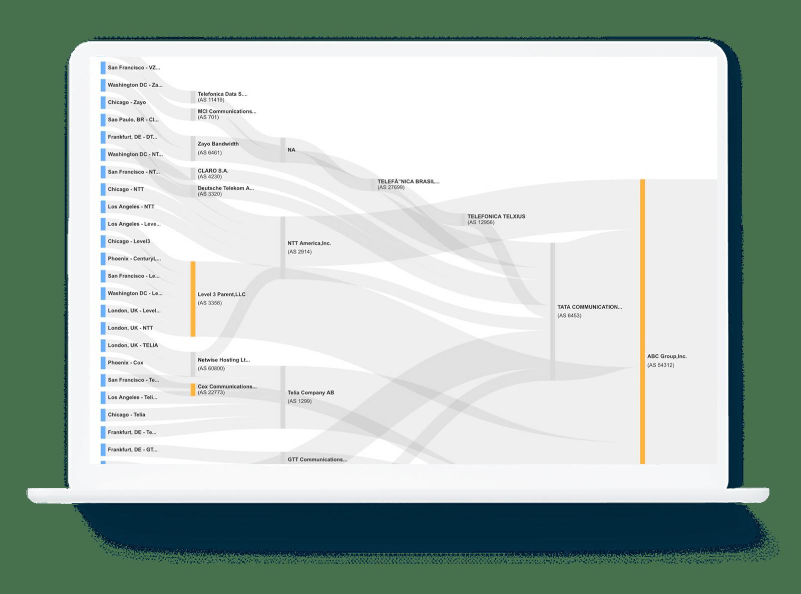 Network Monitoring Sankey Chart